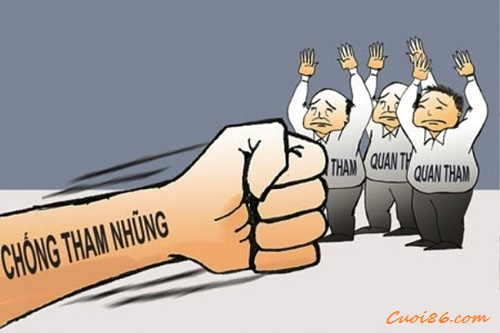 Tham nhũng trong chống tham nhũng